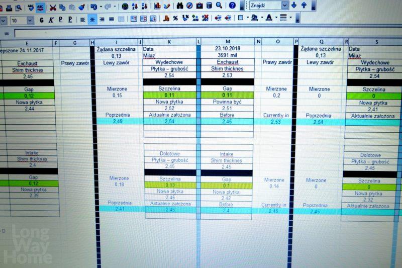 Plik wcelu zapisania zmian - File tosave changes